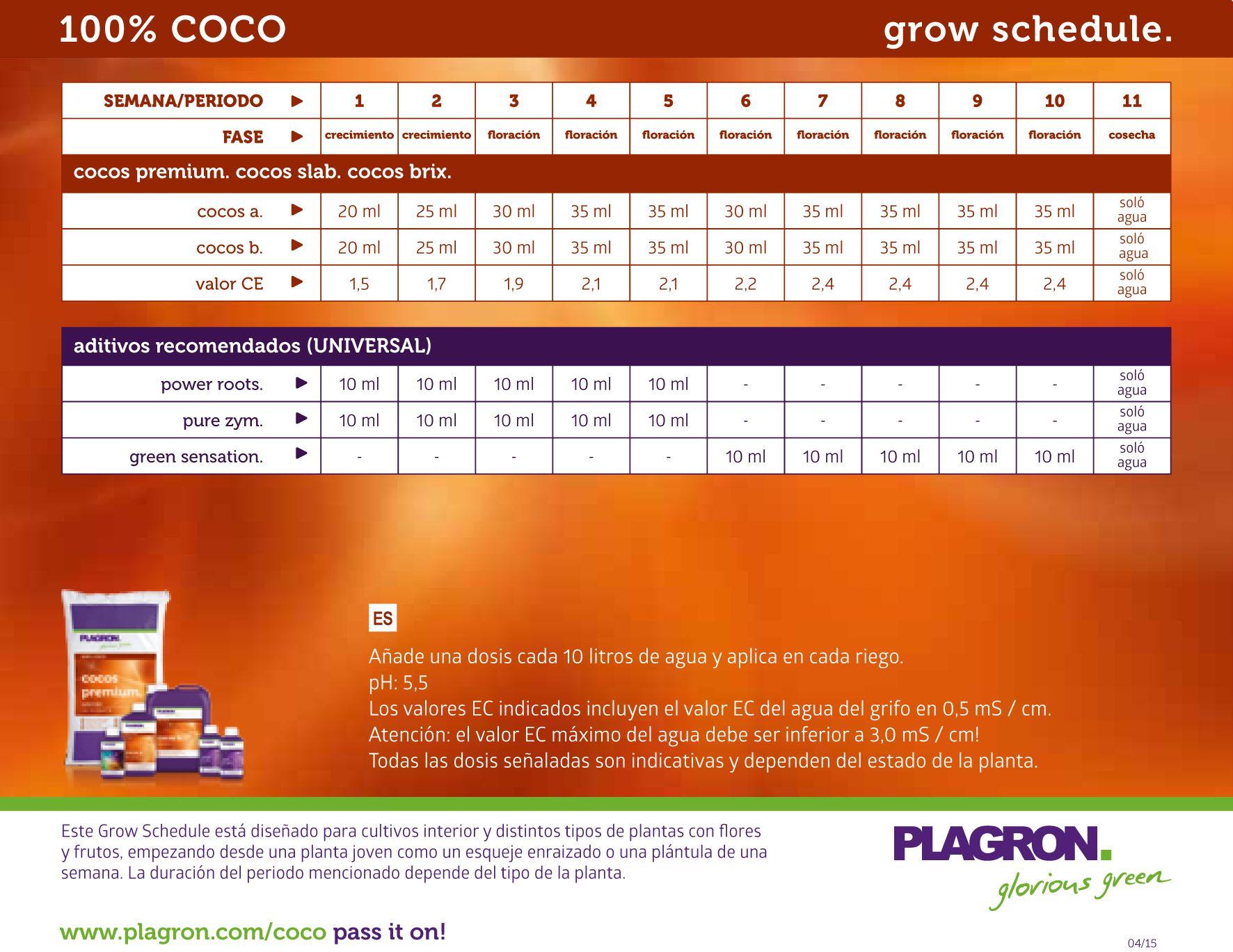 Tabla cultivo Plagron Coco