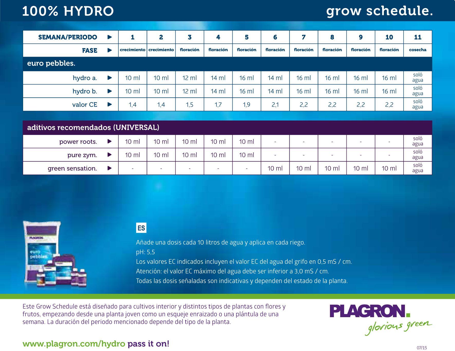 Tabla cultivo Plagron Hydro