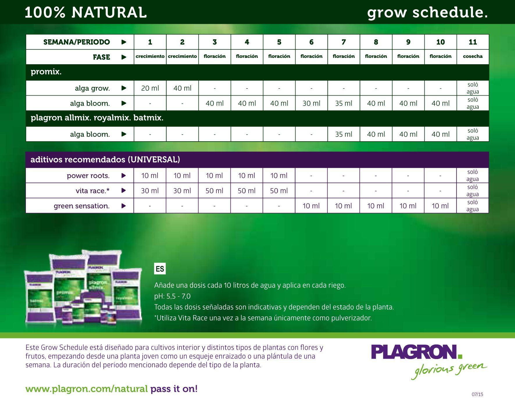 Tabla cultivo Plagron 100% Natural